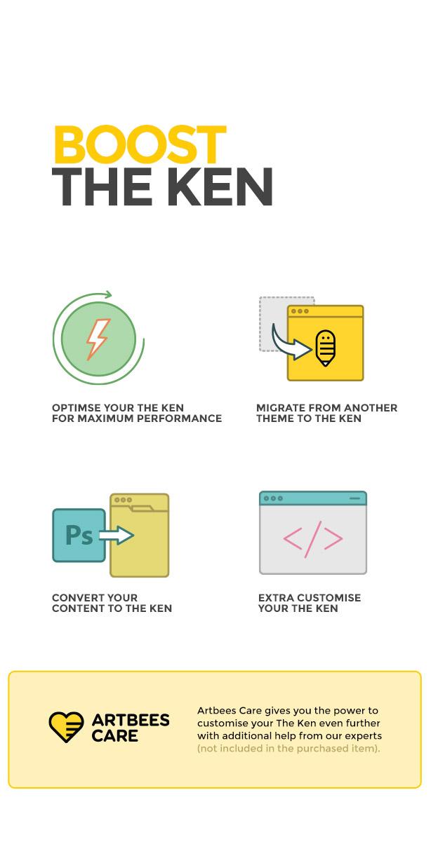 artbees care - The Ken - Multi-Purpose Creative WordPress Theme