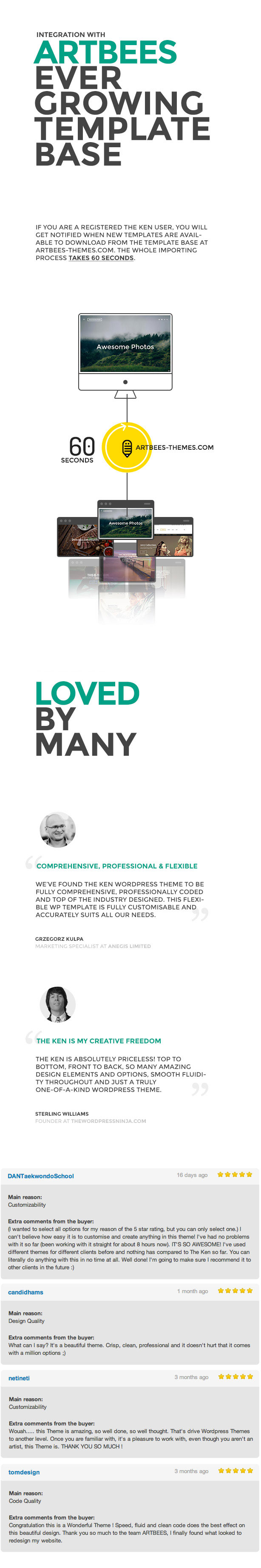 testimonials edited - The Ken - Multi-Purpose Creative WordPress Theme
